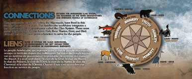 Panel depicting the story of the Anishinabe Clan System and the Teachings of the Seven Grandfathers