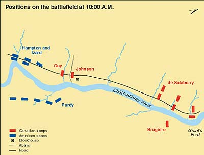Positions on the battlefield at 10:00 a.m.