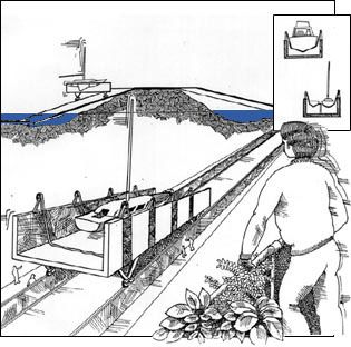 Drawing showing how a boat lift works