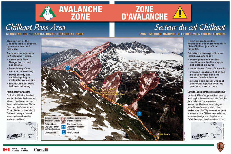 U.S. Side Avalanche Terrain