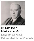 William Lyon Mackenzie King - Longest Serving Prime Minister of Canada