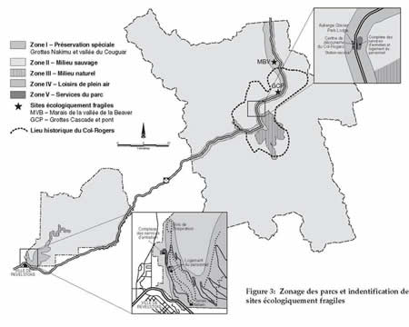 Figure 3 : Zonage des parcs et indentification de sites écologiquement fragiles